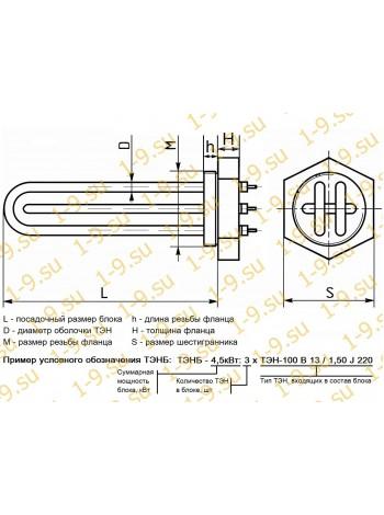Блок ТЭН (ТЭНБ) конфигуратор